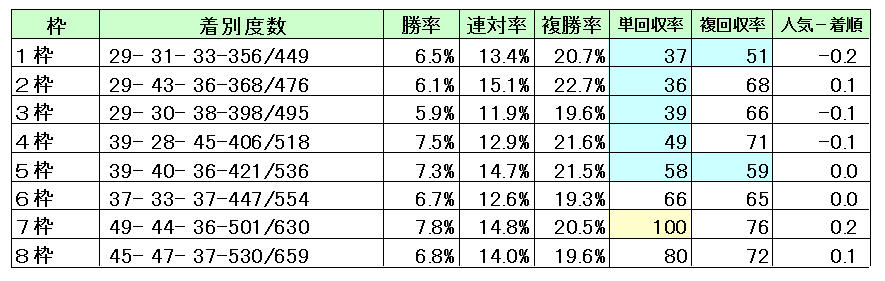 中山2000枠